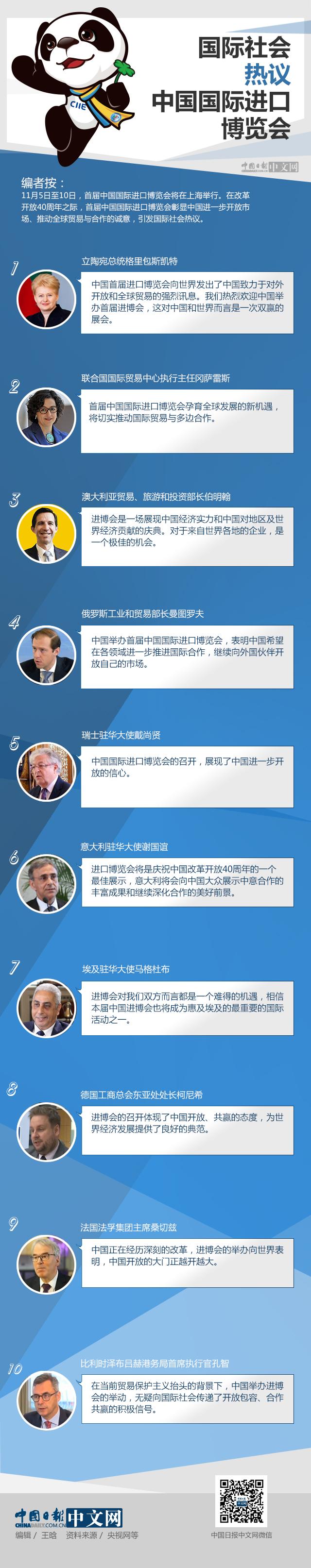 【全球聚焦进博会】图解| 国际社会热议中国国际进口博览会