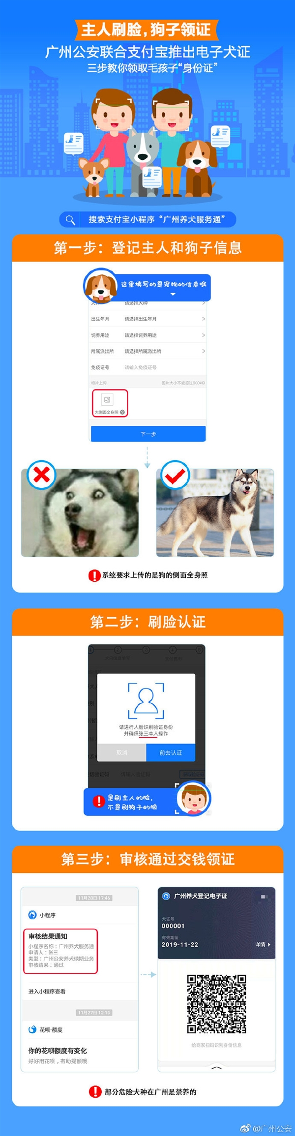 支付宝新功能:刷脸认证即可领取狗证